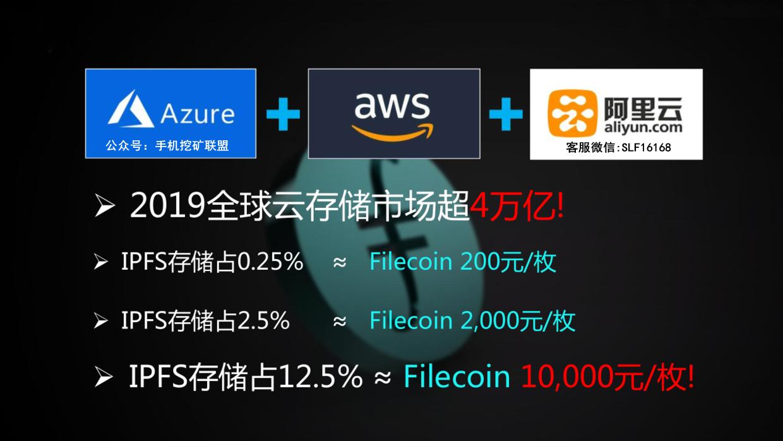 Filecoin最新资讯:传统生意有赚有亏,但坚持FIL挖矿只赚不亏!