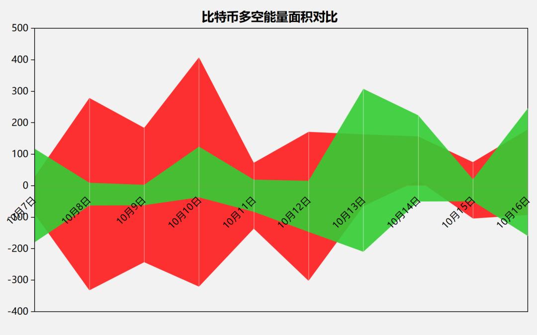 大行评级 高盛微降港交所目标价美国银行称Roku流媒体收视率仍保持领先_币圈论坛